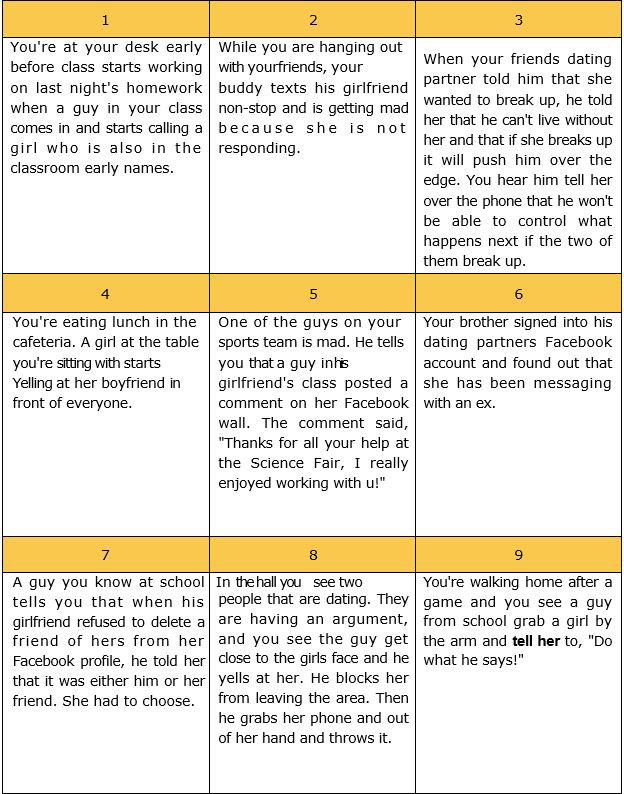 module-5-dating-violence-continuum-cards-1
